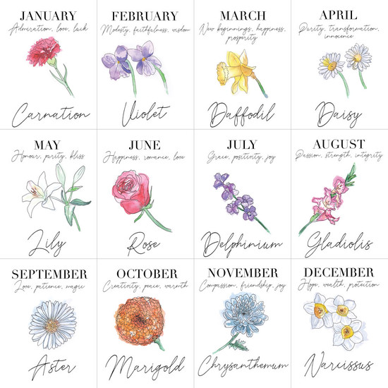 A4 Birth Flower Print - July